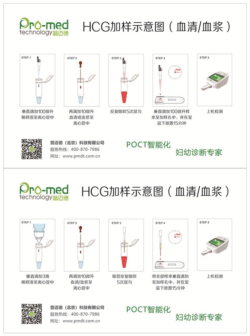 HCG加样操作示意图(血清 血浆)-01.jpg
