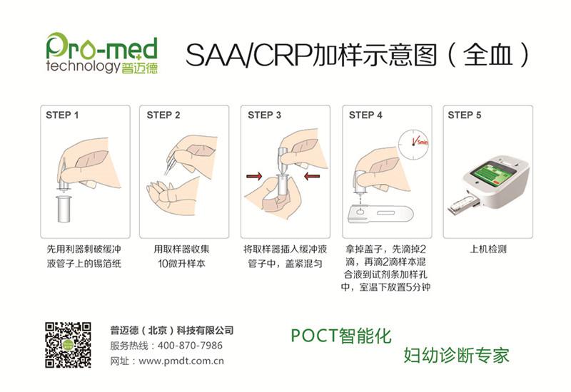 SAA  CRP加样操作示意图(全血)-01.jpg