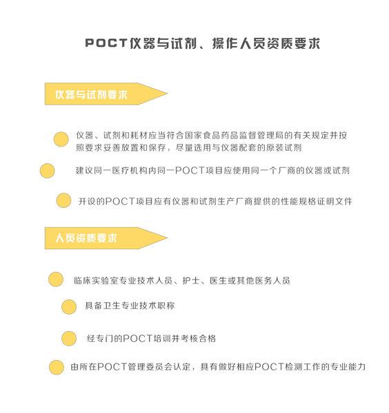 POCT临床共识_05.jpg