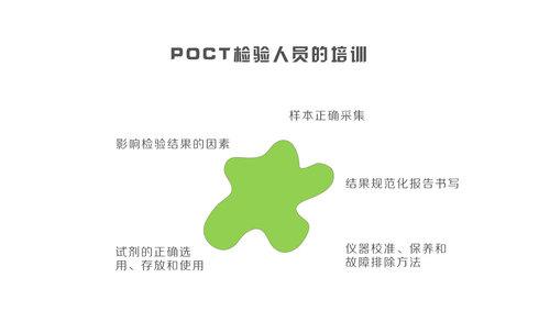 POCT临床共识2_03.jpg